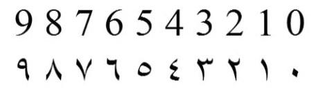 Persian numbers